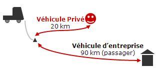 prime_mobilite_2